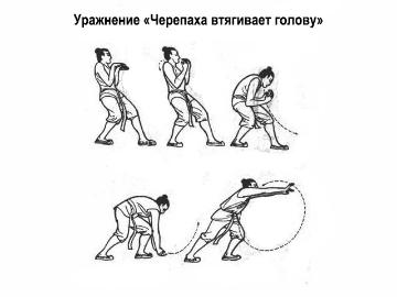 Даосские практики для мужчин - фото 4